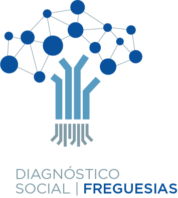 Diagnóstico Social Freguesias